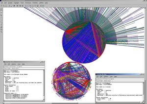 Peace questions mapped via Netmap (detail)