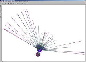 Peace questions mapped via Netmap
