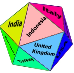 Mapping of the G20 Group of 20 industrial countries onto an icosahedron