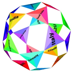 Mapping of the G20 Group of 20 industrial countries onto an icosahedron (for transformation)
