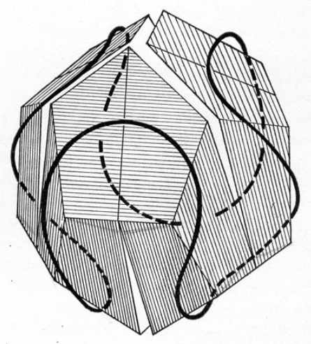 Wave pattern on dodecahedron