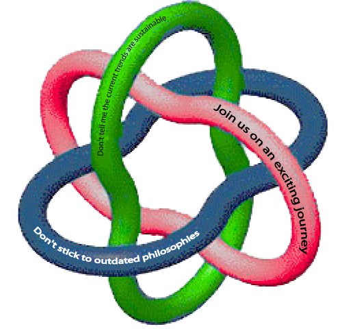 Borromean rings used to indicate interlocking of 3-part Club of Rome Come On! report