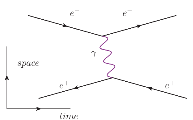 Potential of feynman diagrams for challenging psychosocial potential of feynman diagrams for challenging psychosocial relationships ccuart Choice Image