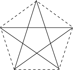 5-fold Symbolic star embedded in corresponding polygon