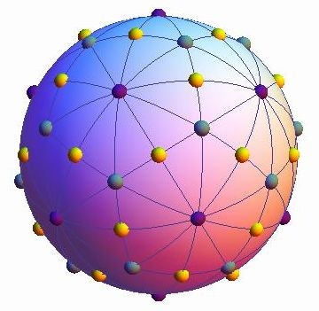 15 Great circles of icosahedron