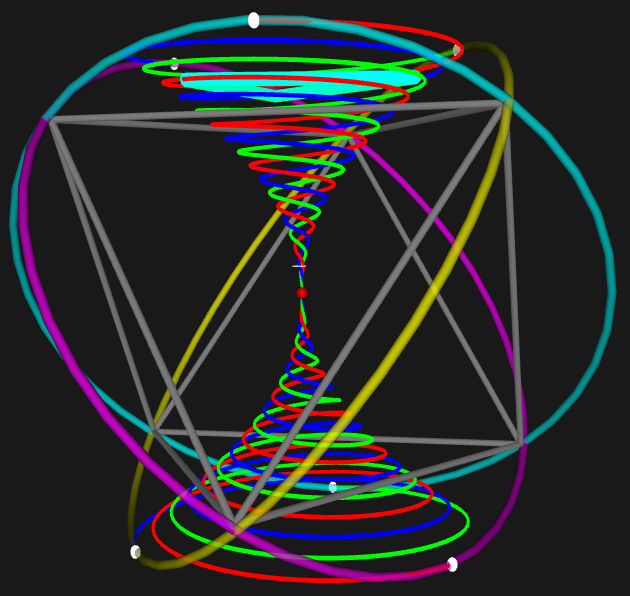 Triple helix embedded in octahedral great circles  (Triple helix highlighted )