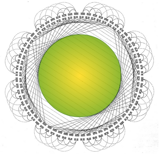 Circular depiction I Ching hexagrams