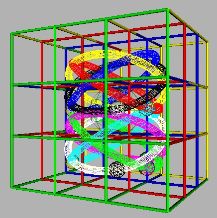 3D rendering of magic cube framing of 8-fold pathways