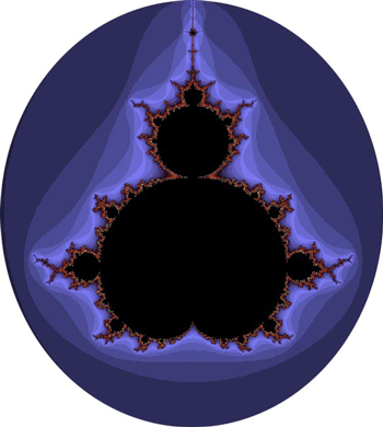 Rendering of Mandelbrot set