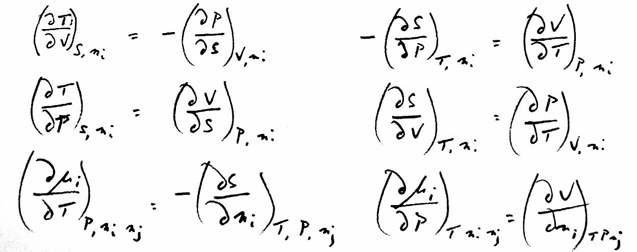 maxwell relations thermodynamics derivation pdf