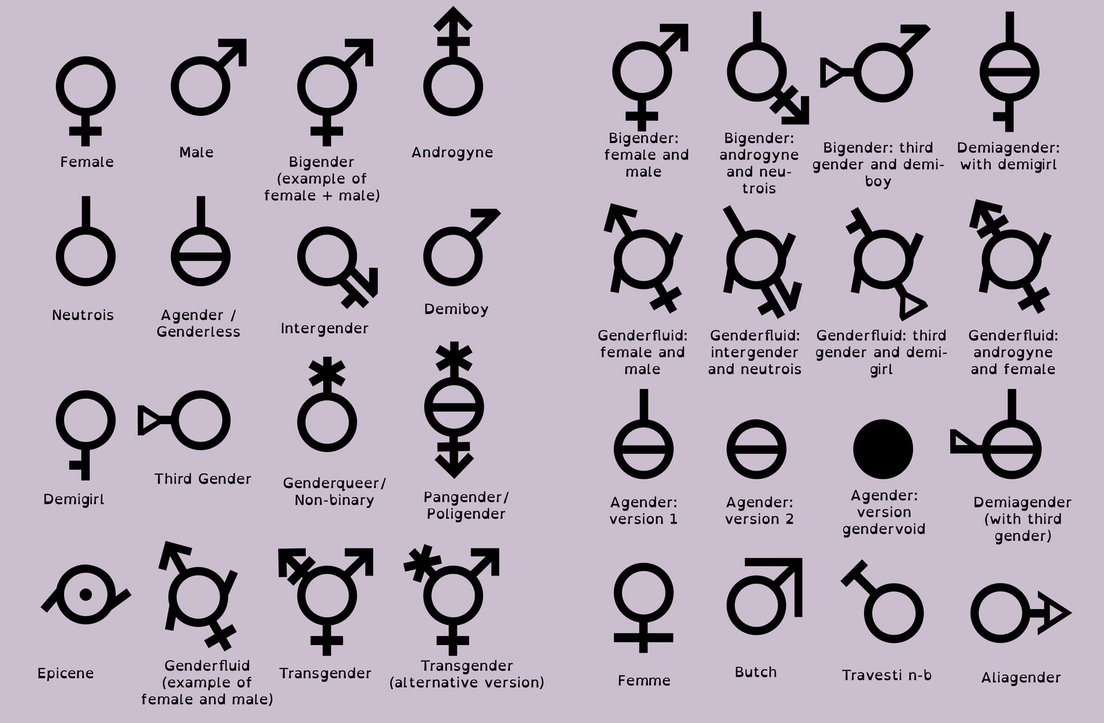 Reimagining intercourse between the righteous unrightly challenged extended list of gender symbols biocorpaavc Choice Image