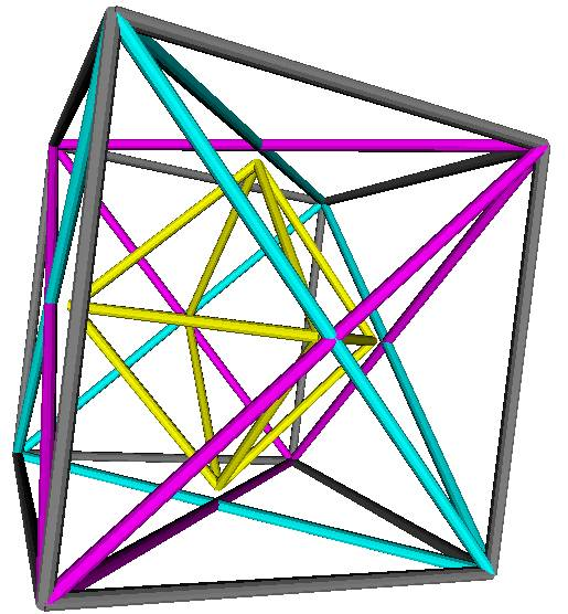 Tetrahedron and Octahedron nested within a Cube