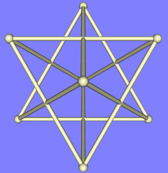Star tetrahedron: tetrahedron and dual