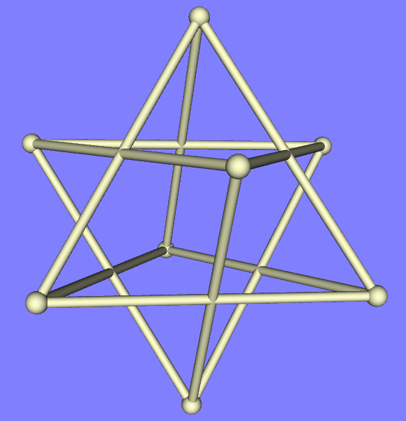 Star tetrahedron: tetrahedron and dua